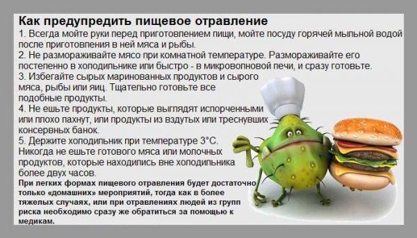 Как предупредить пищевое отравление