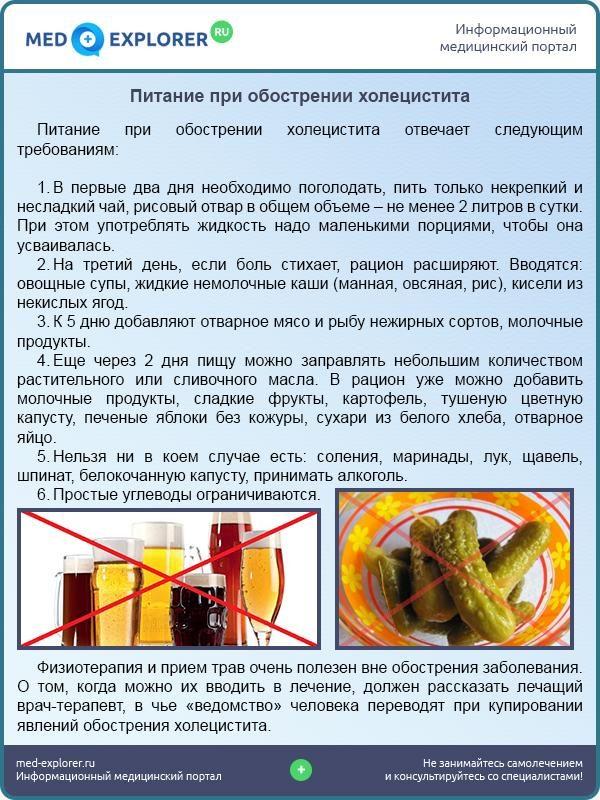 Холецистит и его диета