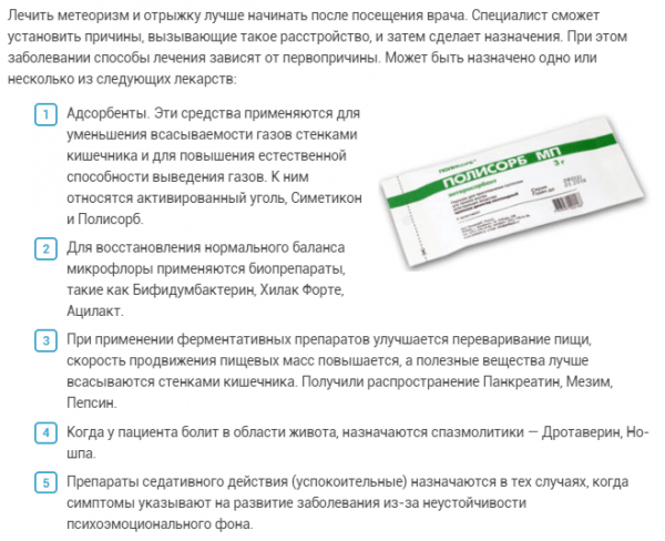 Препараты для лечения метеоризма