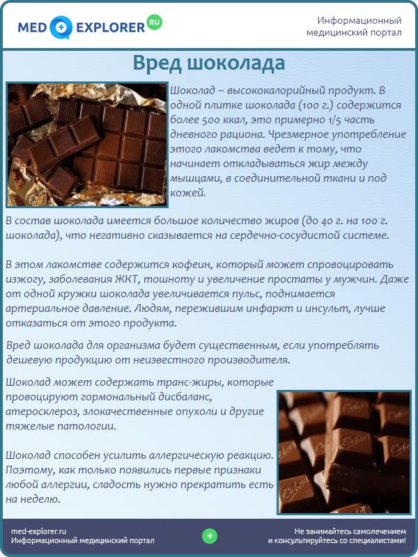 Вред шоколада