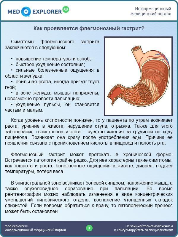 Как проявляется флегмонозный гастрит?