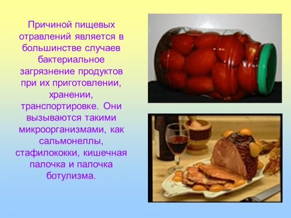 Причины пищевого отравления