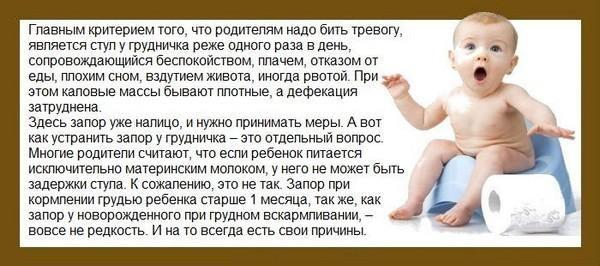 Симптомы запора у ребенка