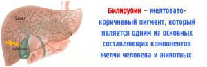 Что такое билирубин