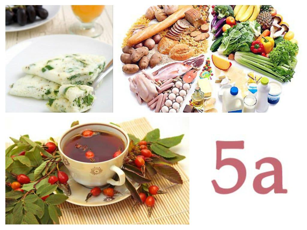 Диета Номер 5 Гранат. Диета №5: таблица продуктов, меню, принципы диеты