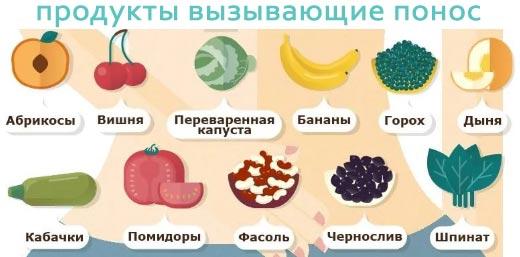 Послабляющие продукты