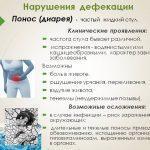 Диарея у взрослых: лечение в домашних условиях