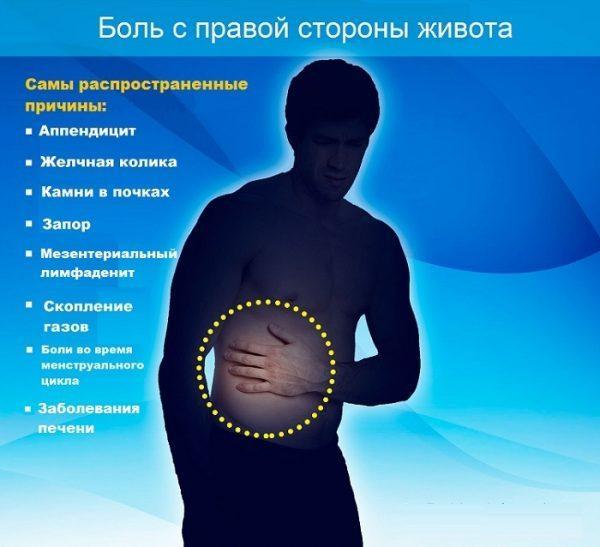 Причины возникновения боли в ребрах