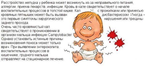 Причины расстройства желудка у детей