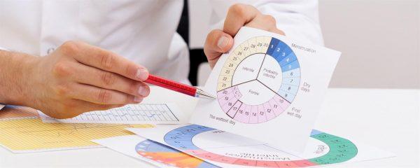 Гинекологические расстройства (нарушения цикла вплоть до аменореи)