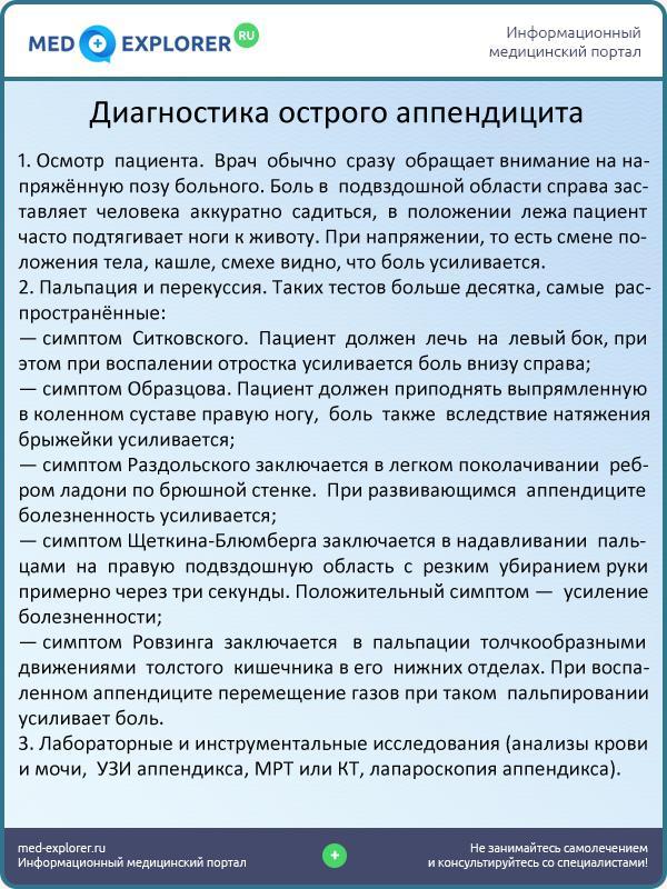 Методы диагностики острого аппендицита