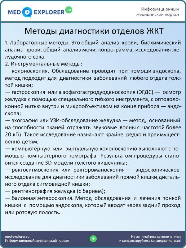 Методы диагностики отделов ЖКТ