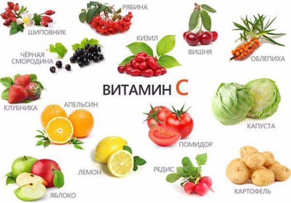 Продукты, которые содержат витамин С