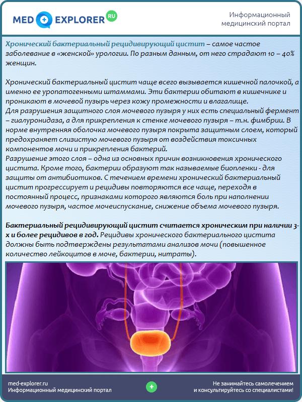 Хронический бактериальный рецидивирующий цистит