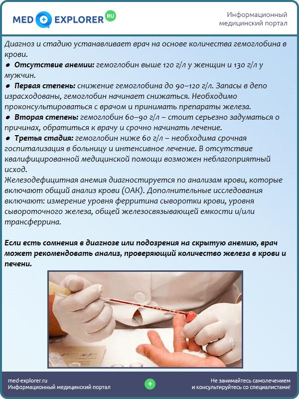 Диагностика железодефицитных анемий