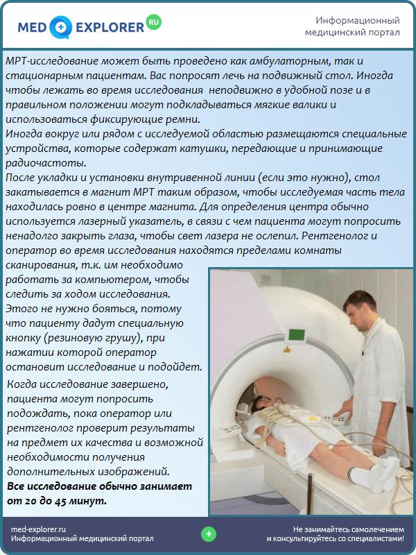 МРТ-исследование