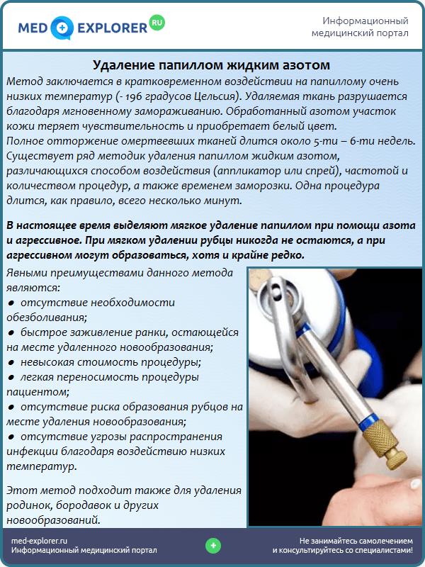 эффективное лекарство от папиллом