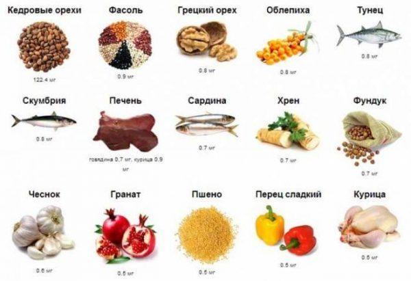 В каких продуктах содержится витамин В6