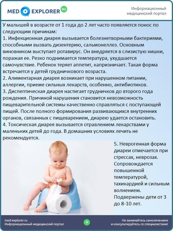 Причины диареи у малышей
