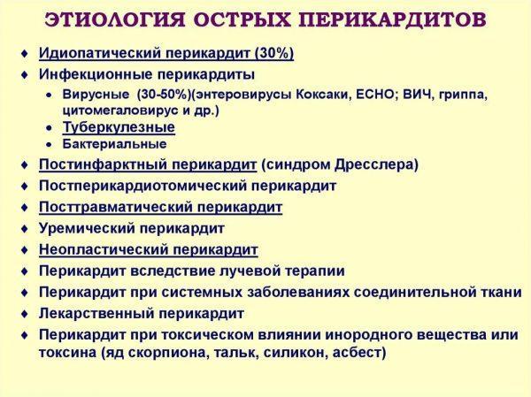 Этиология острых перикардитов