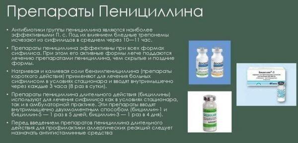 Препараты группы Пенициллина