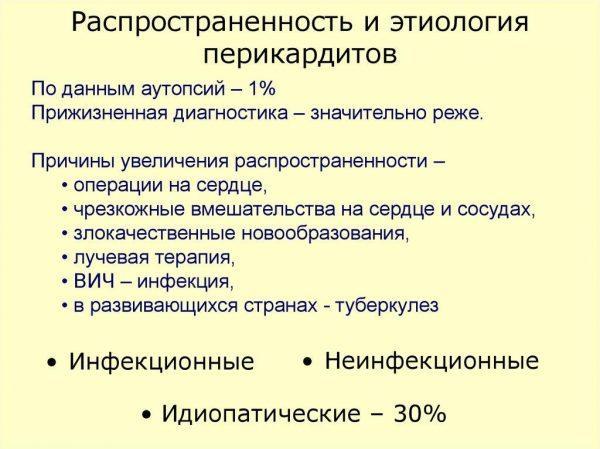 Распространенность и этиологияРаспространенность и этиология