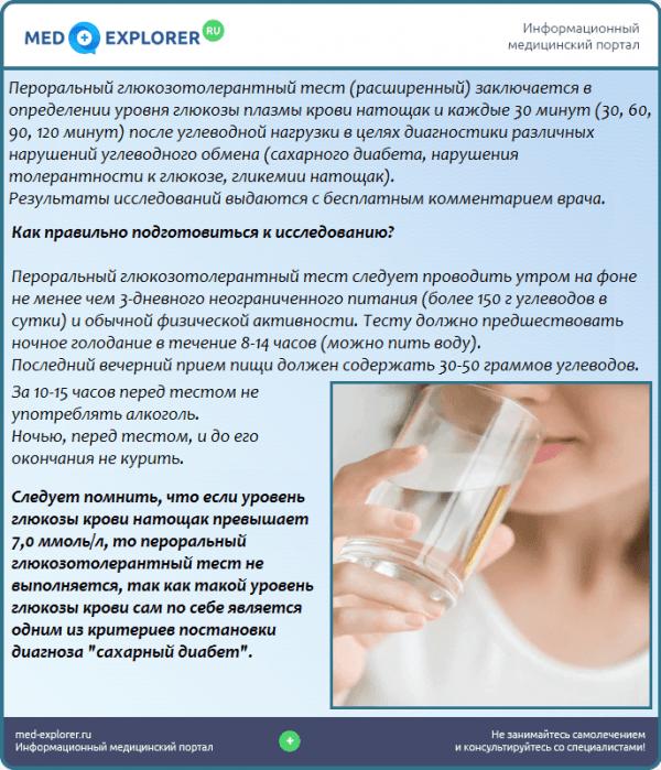 Пероральный глюкозотолерантный тест