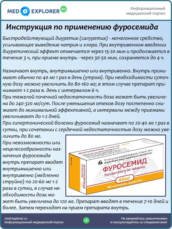 Инструкция по применению фуросемида