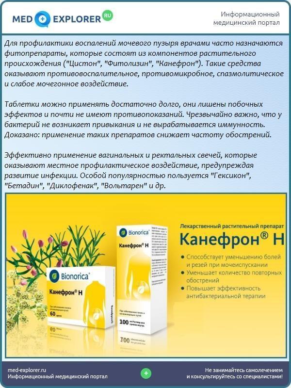 Медикаментозная профилактика