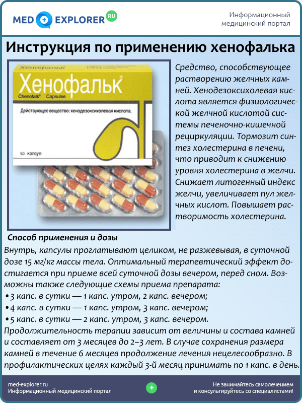 Инструкция по применению хенофалька