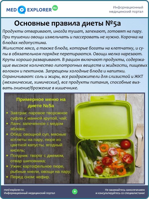 Основные правила диеты №5а