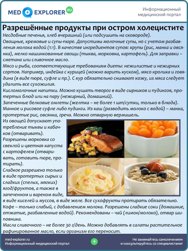 Разрешённые продукты при остром холецистите