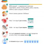 Питание и образ жизни долгожителей
