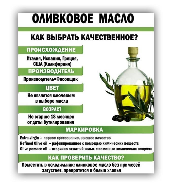 Ценность оливкового масла