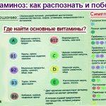 Авитаминоз на коже: симптомы и лечение