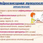 Сенсоневральная тугоухость: симптомы и лечение