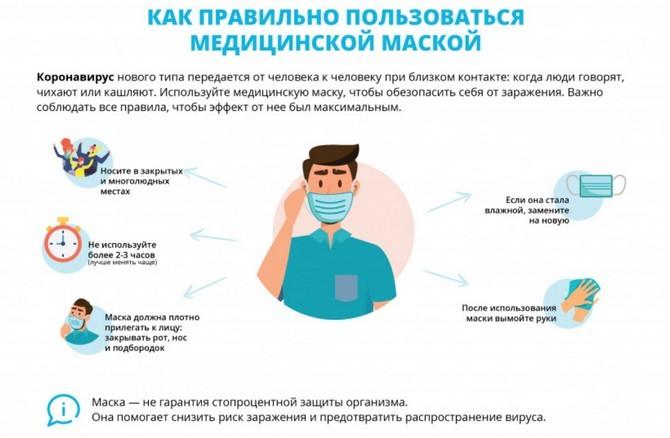 Правильное использование медицинской маски
