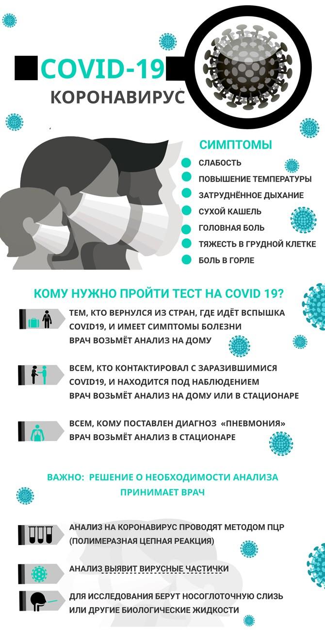 Памятка о коронавирусе
