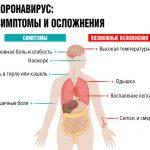 Откуда появился коронавирус — что известно о происхождении