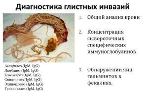 Диагностика гельминтоза