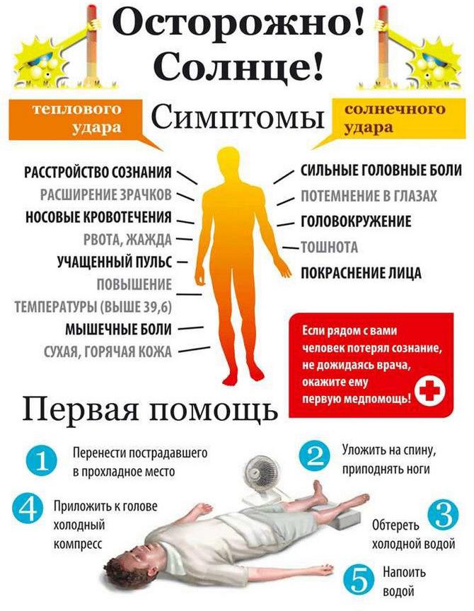 Симптомы и первая помощь теплового и солнечного удара