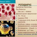 Что такое ротавирус и как его отличить от пищевого отравления