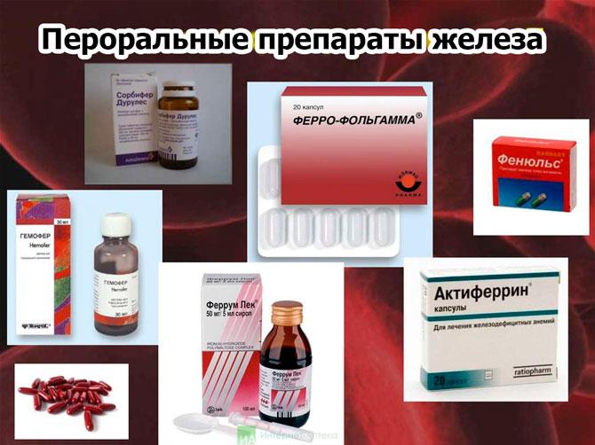 Пероральные препараты железа