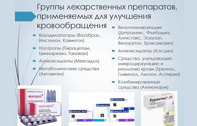 Препараты для улучшения кровообращения