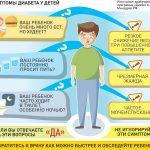 Первые признаки сахарного диабета у детей — как бороться с разными типами заболевания