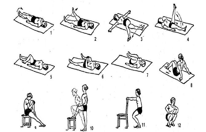 Комплекс упражнений для разработки колена после травмы