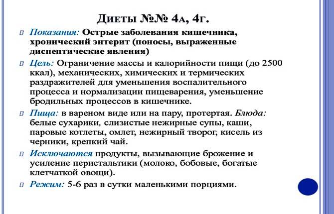 Диета №№ 4а,4г