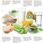 Самая полезная пища для десен и зубов — список продуктов