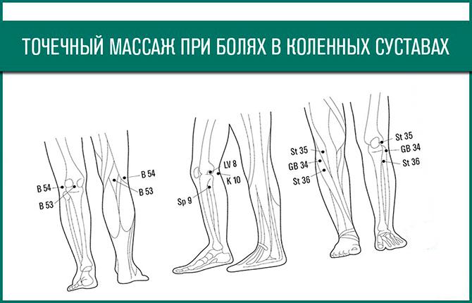 Точечный массаж при болях в колене