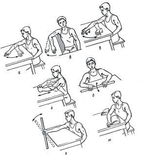 Комплекс упражнений при боли в локте